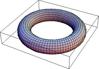 Quia - Trig Values on the unit circle